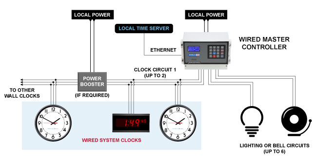 Clock-System-Wired-2